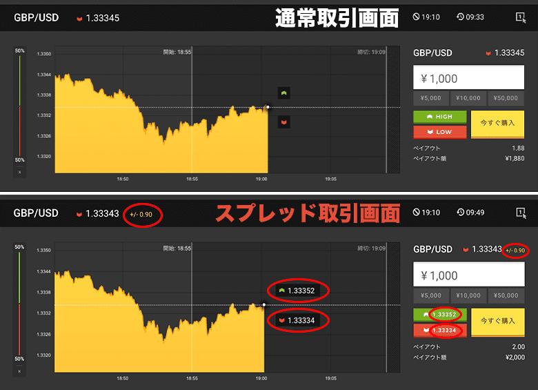 通常取引とスプレッド取引の取引画面比較