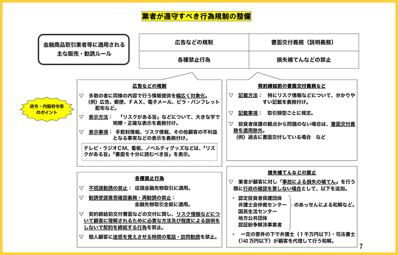 日本金融庁公式サイト 金融商品取引法制の政令・内閣府令等の概要