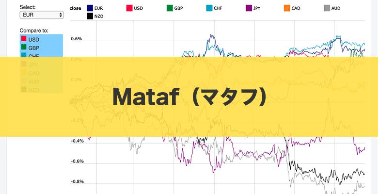 バイナリーオプションおすすめ無料ツール「Mataf(マタフ)」