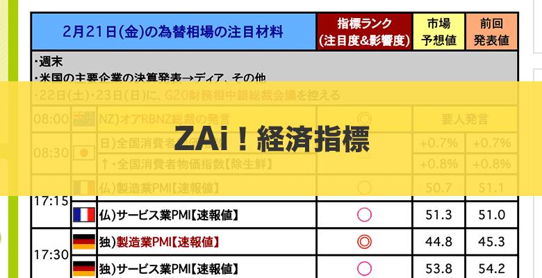 バイナリーオプションおすすめ無料ツール「ZAi!経済指標」
