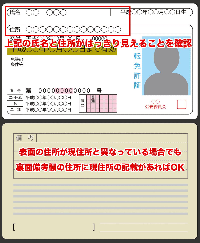 口座開設本人確認書類①「運転免許証の撮影方法」