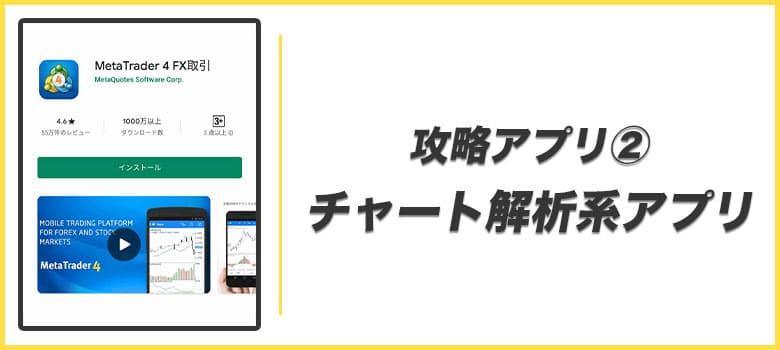 攻略アプリ②チャート解析系アプリ