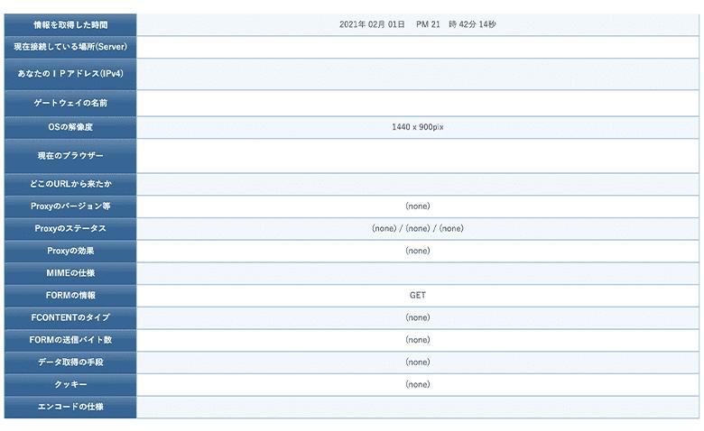 IPアドレスの確認結果
