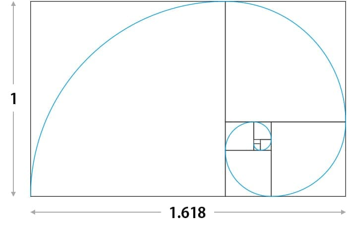デザインで使用されるフィボナッチ数列